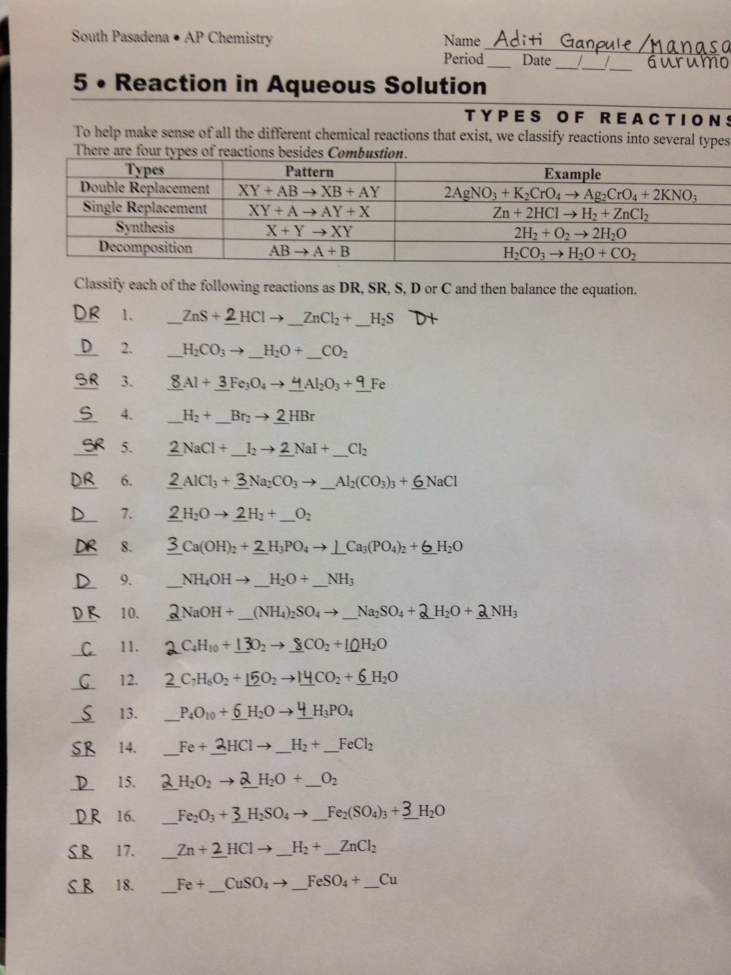 Summer – Predicting Products of Chemical Reactions Worksheet Answers